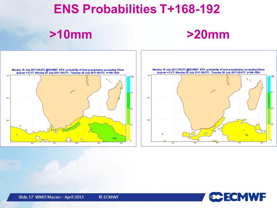 Slide 17 WMO Macao – April 2013 © ECMWF ENS Probabilities T+168-192 >10mm>20mm