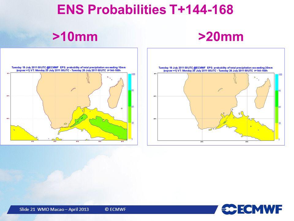 Slide 21 WMO Macao – April 2013 © ECMWF ENS Probabilities T+144-168 >10mm>20mm