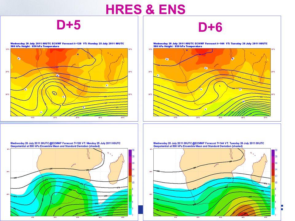 Slide 23 WMO Macao – April 2013 © ECMWF HRES & ENS D+6 D+5