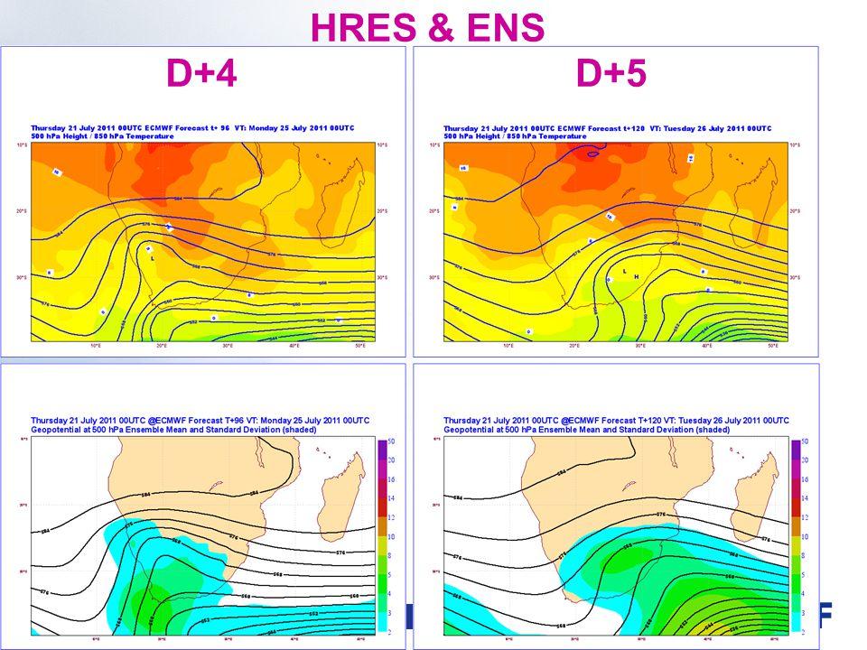 Slide 27 WMO Macao – April 2013 © ECMWF HRES & ENS D+5D+4