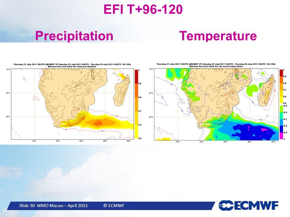 Slide 30 WMO Macao – April 2013 © ECMWF EFI T+96-120 PrecipitationTemperature