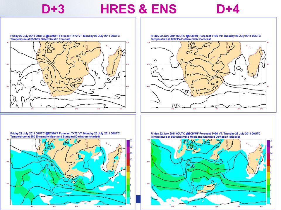 Slide 33 WMO Macao – April 2013 © ECMWF HRES & ENSD+4D+3