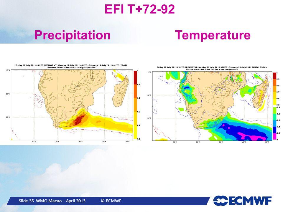 Slide 35 WMO Macao – April 2013 © ECMWF EFI T+72-92 PrecipitationTemperature