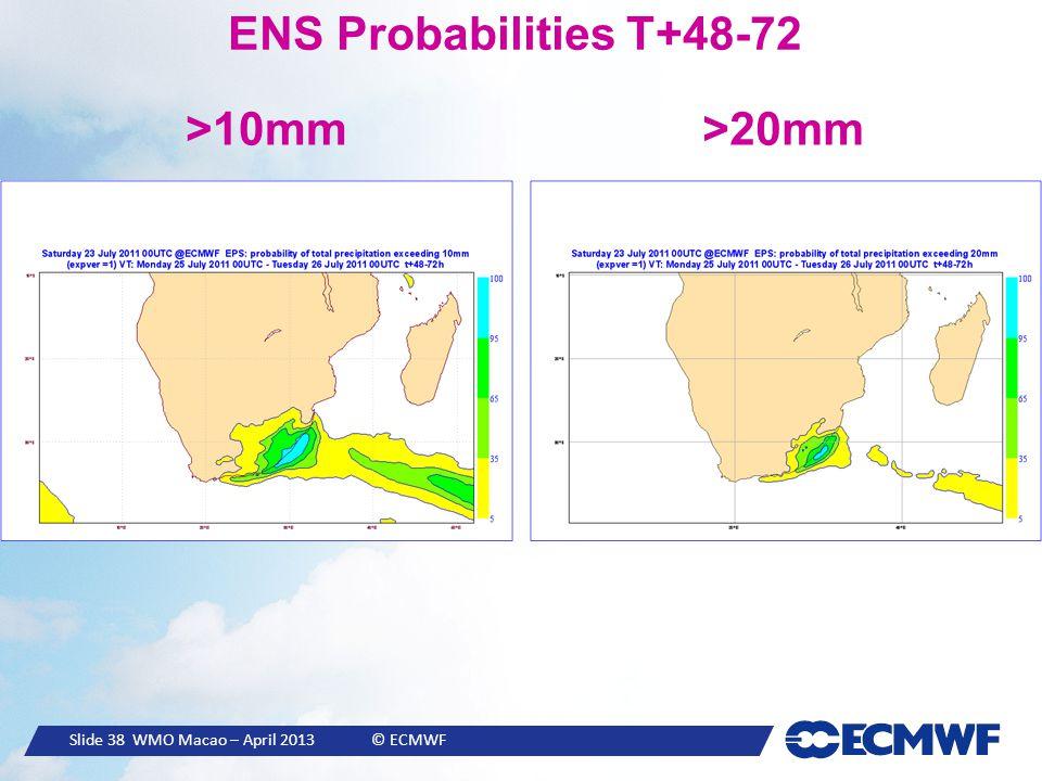 Slide 38 WMO Macao – April 2013 © ECMWF ENS Probabilities T+48-72 >10mm>20mm
