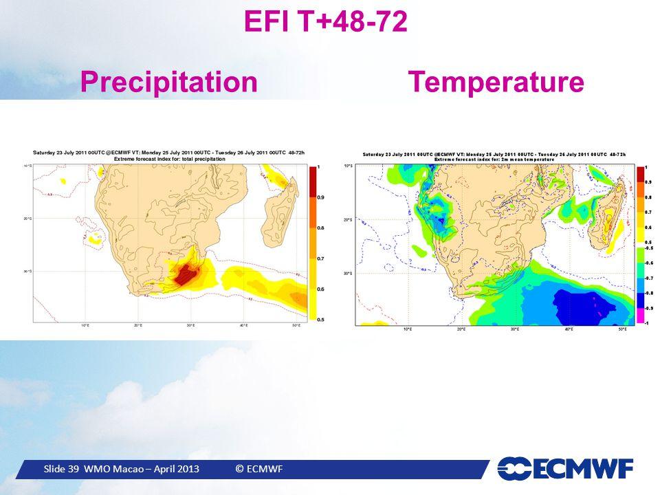 Slide 39 WMO Macao – April 2013 © ECMWF EFI T+48-72 PrecipitationTemperature