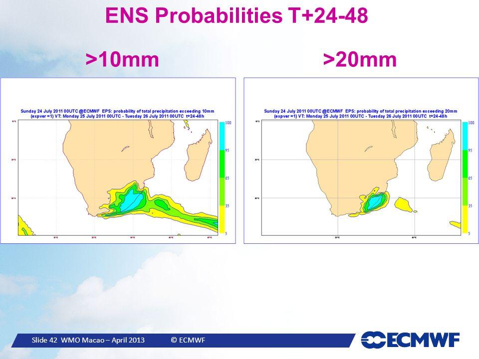 Slide 42 WMO Macao – April 2013 © ECMWF ENS Probabilities T+24-48 >10mm>20mm
