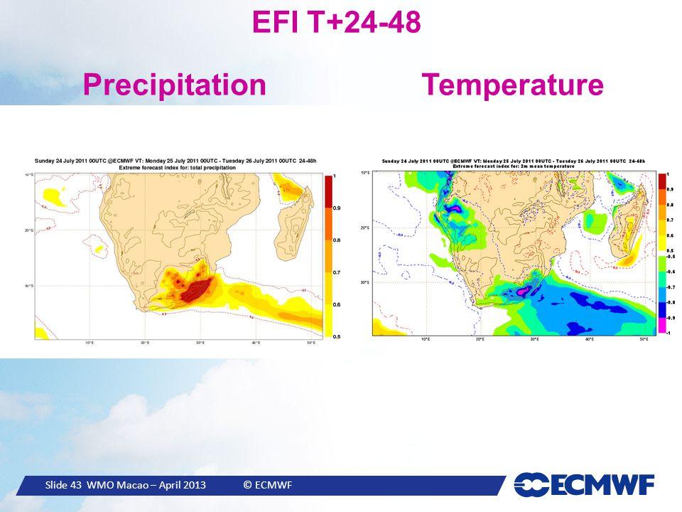 Slide 43 WMO Macao – April 2013 © ECMWF EFI T+24-48 PrecipitationTemperature