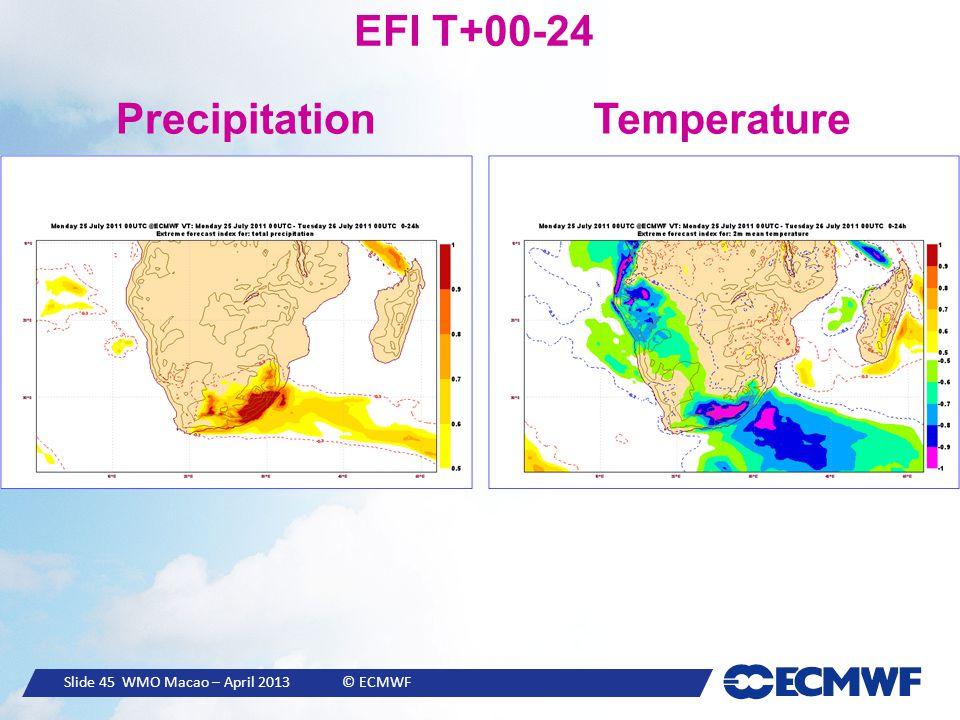 Slide 45 WMO Macao – April 2013 © ECMWF EFI T+00-24 PrecipitationTemperature