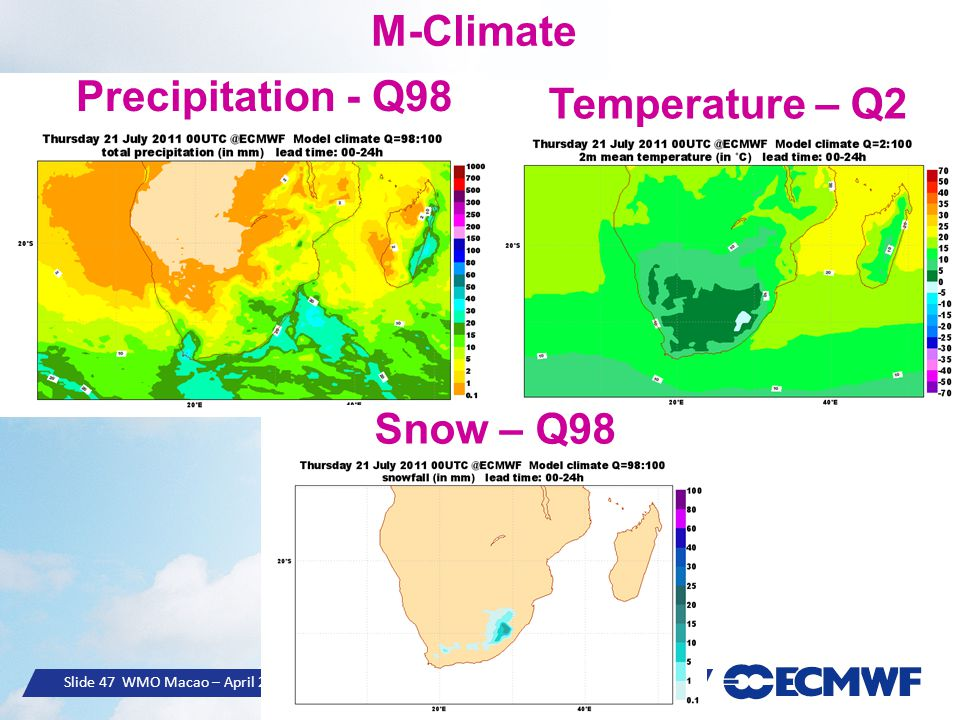 Slide 47 WMO Macao – April 2013 © ECMWF M-Climate Precipitation - Q98 Temperature – Q2 Snow – Q98