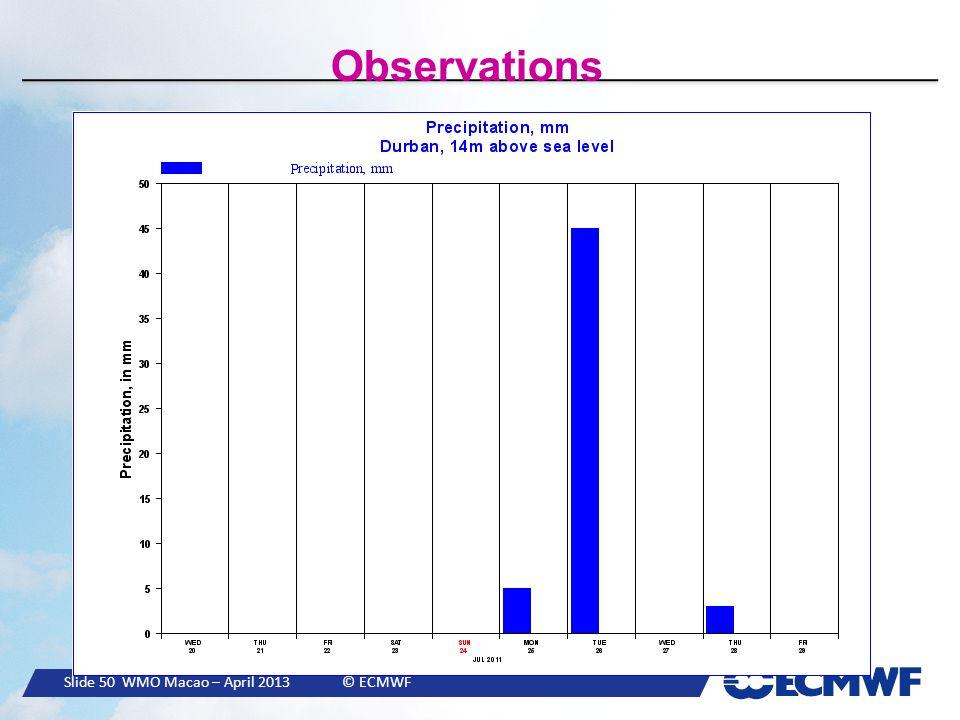 Slide 50 WMO Macao – April 2013 © ECMWF Observations