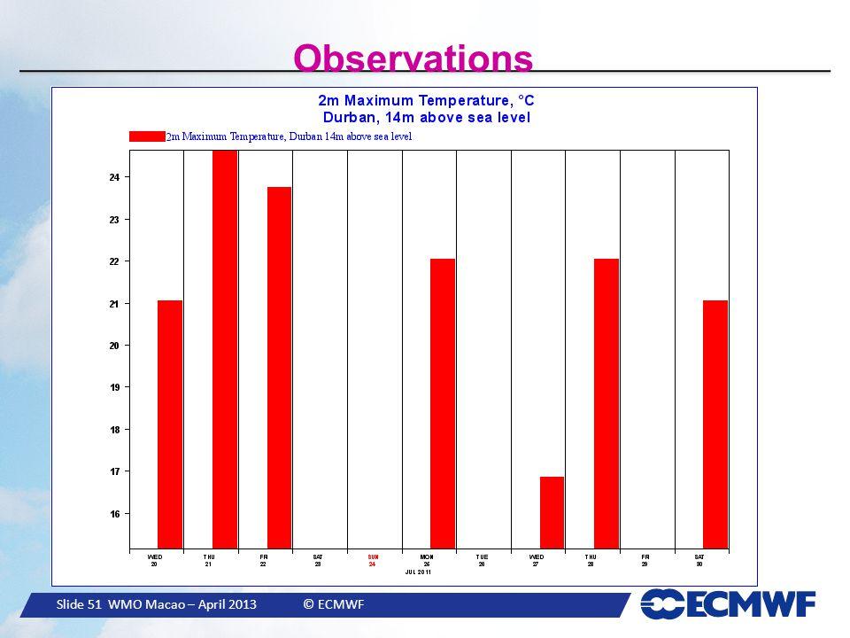 Slide 51 WMO Macao – April 2013 © ECMWF Observations