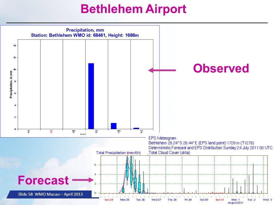 Slide 58 WMO Macao – April 2013 © ECMWF Bethlehem Airport Observed Forecast