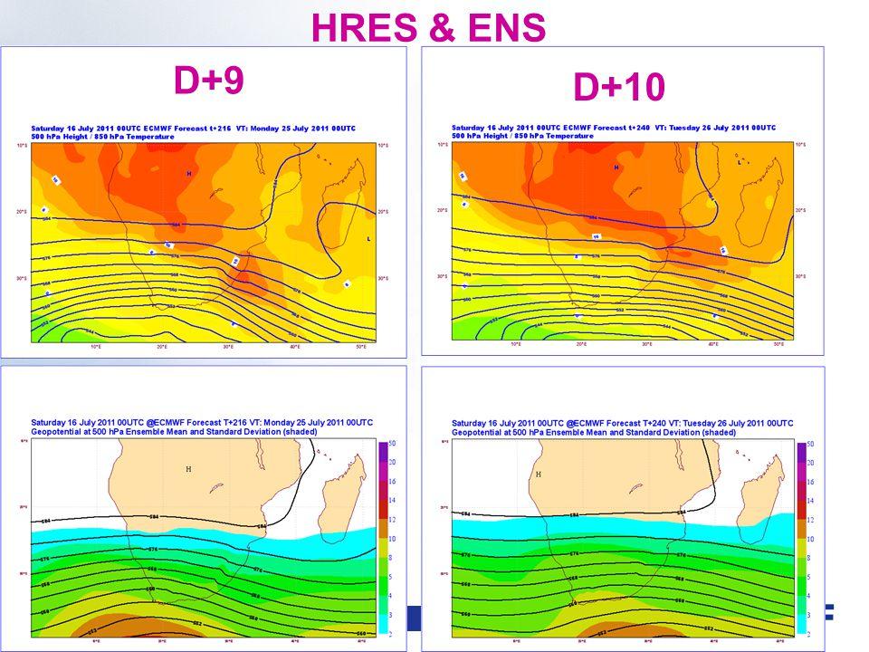 Slide 7 WMO Macao – April 2013 © ECMWF HRES & ENS D+9 D+10