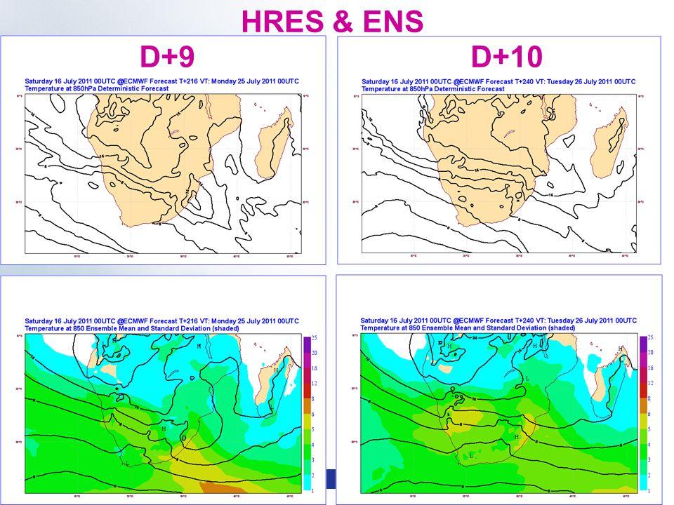 Slide 8 WMO Macao – April 2013 © ECMWF HRES & ENS D+9D+10