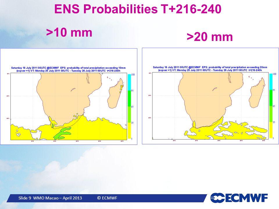 Slide 9 WMO Macao – April 2013 © ECMWF ENS Probabilities T+216-240 >10 mm >20 mm