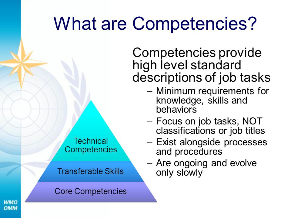 Competencies and Training Well-defined competencies are central to meeting organizational goals Requirements flow Training outcomes flow Organizational Goals Organizational Resources Job Competencies Training Needs Training Delivery