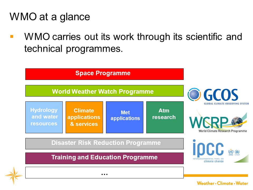 WMO at a glance  WMO carries out its work through its scientific and technical programmes.