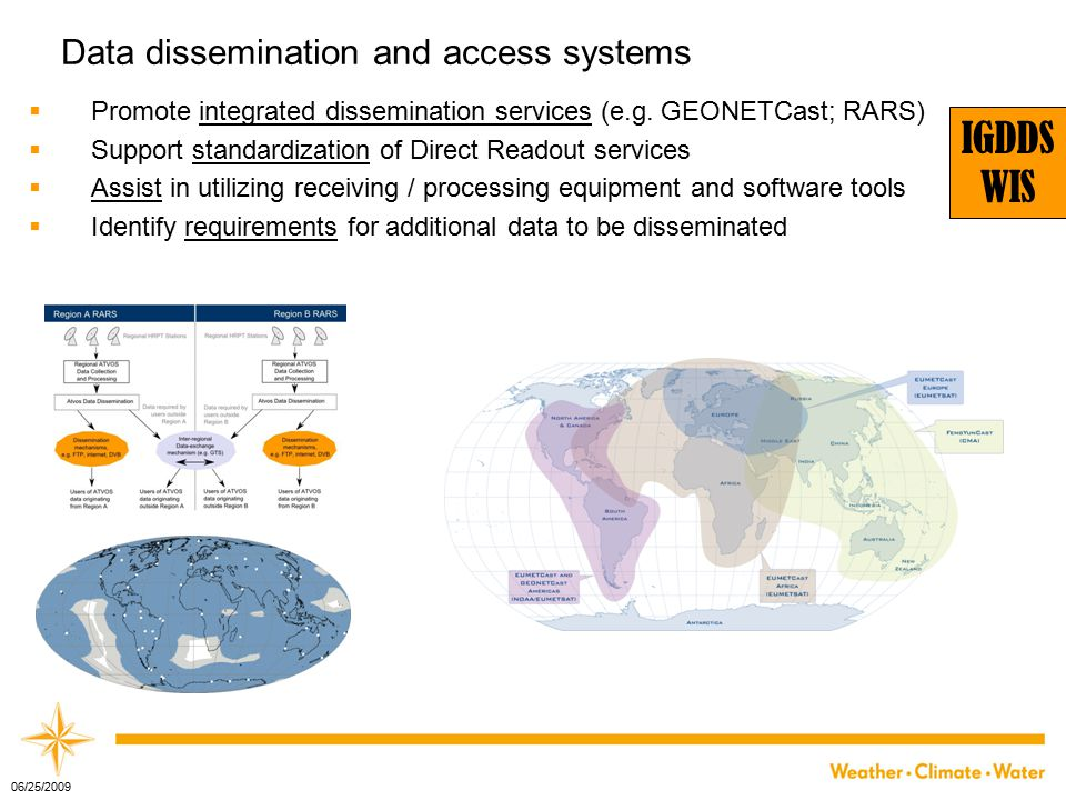 Data dissemination and access systems  Promote integrated dissemination services (e.g.