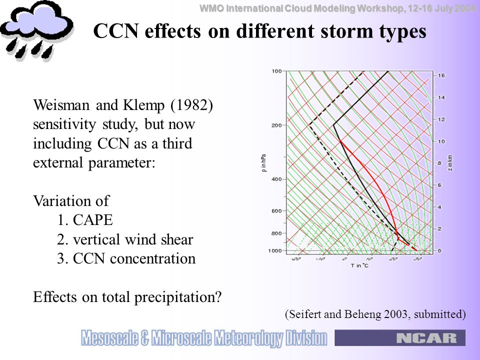 WMO International Cloud Modeling Workshop, 12-16 July 2004 CCN effects on different storm types Weisman and Klemp (1982) sensitivity study, but now including CCN as a third external parameter: Variation of 1.