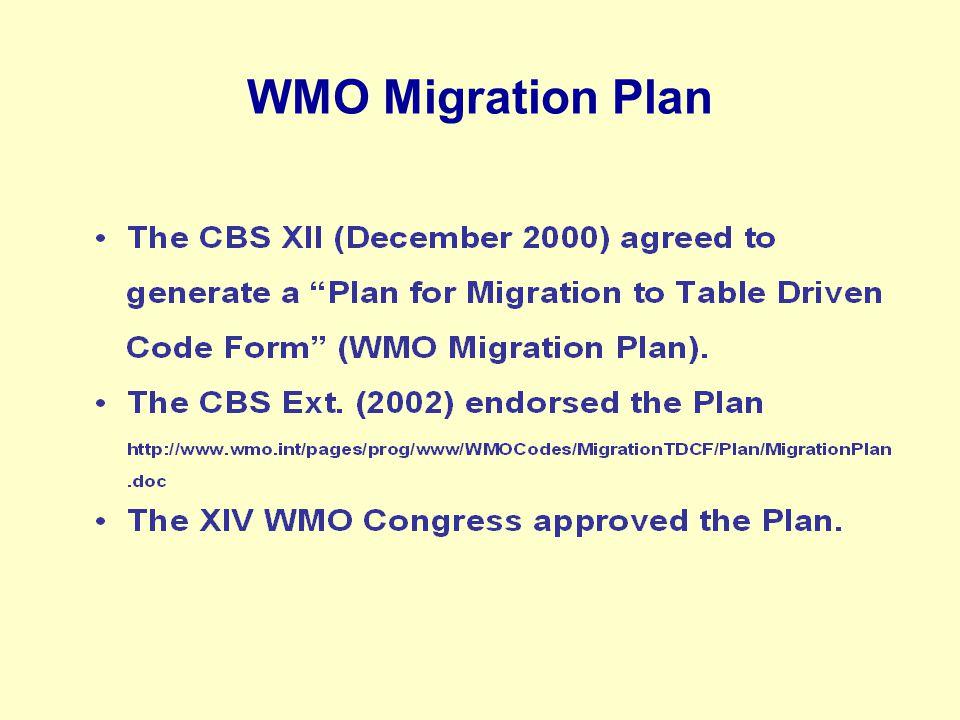 WMO Migration Plan