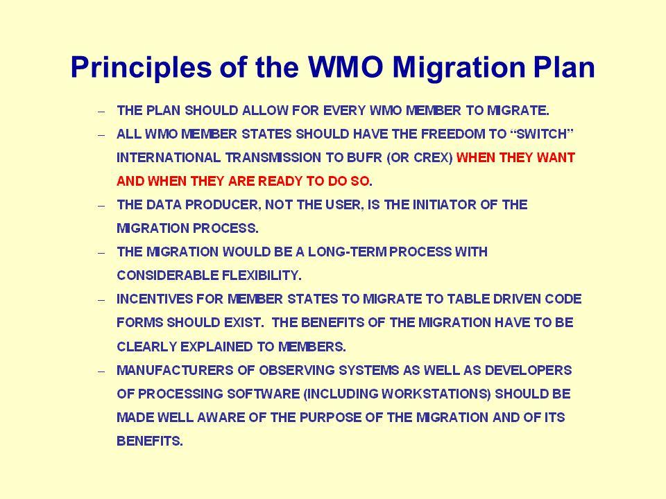 Principles of the WMO Migration Plan