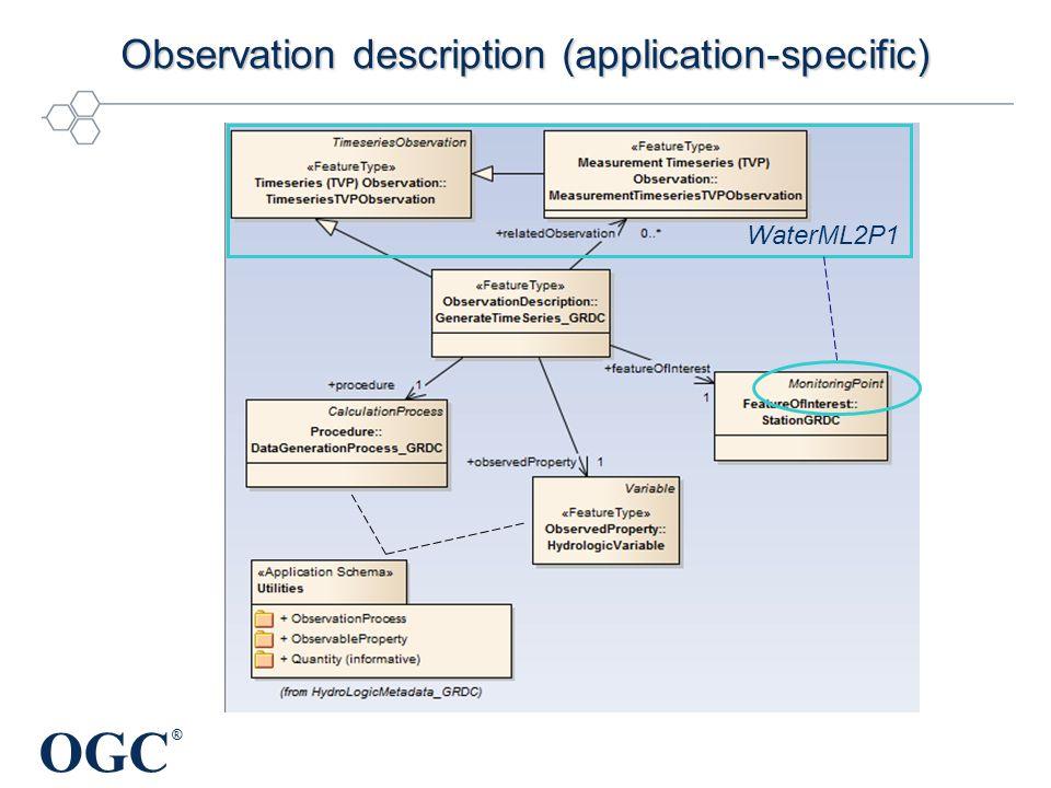 OGC ® Observation description (application-specific) WaterML2P1