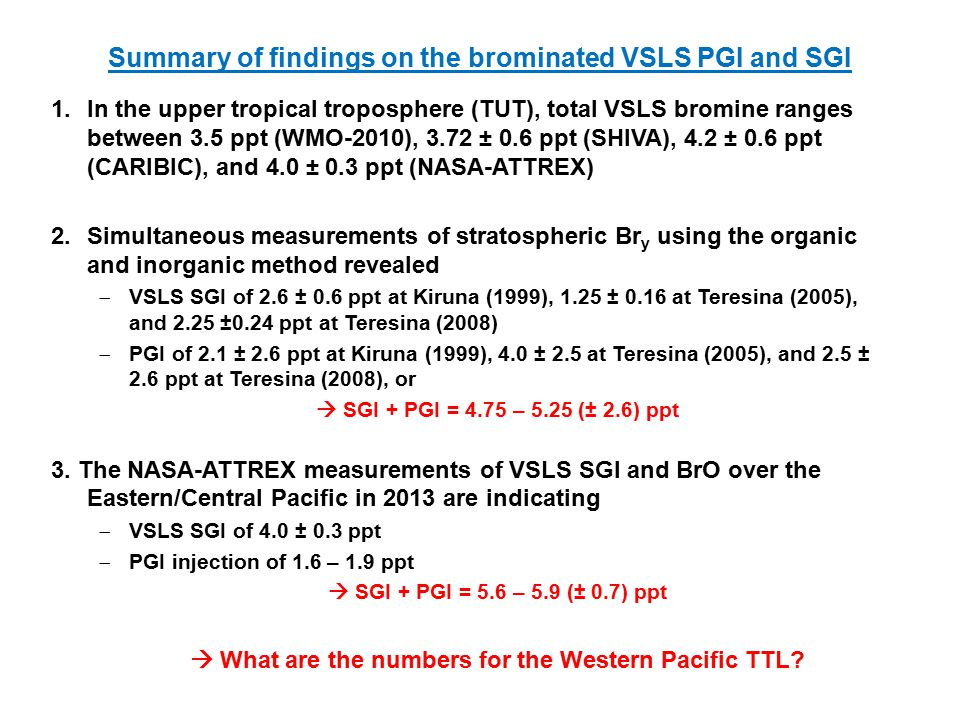 Summary of findings on the brominated VSLS PGI and SGI 1.In the upper tropical troposphere (TUT), total VSLS bromine ranges between 3.5 ppt (WMO-2010)