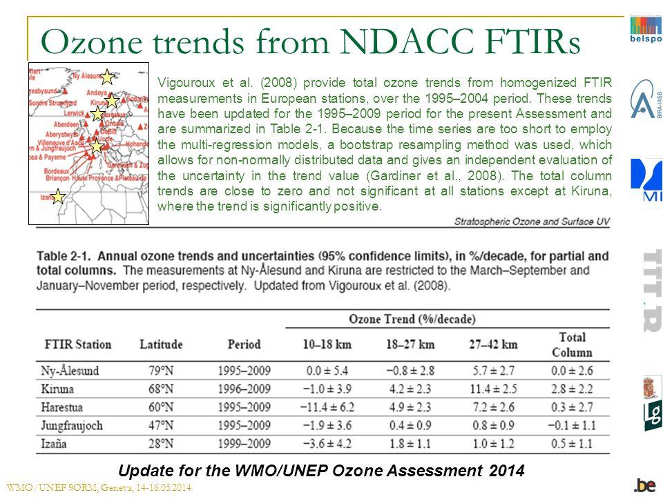 Contribution to ESA CCI-Ozone Core Management Team CMT M.