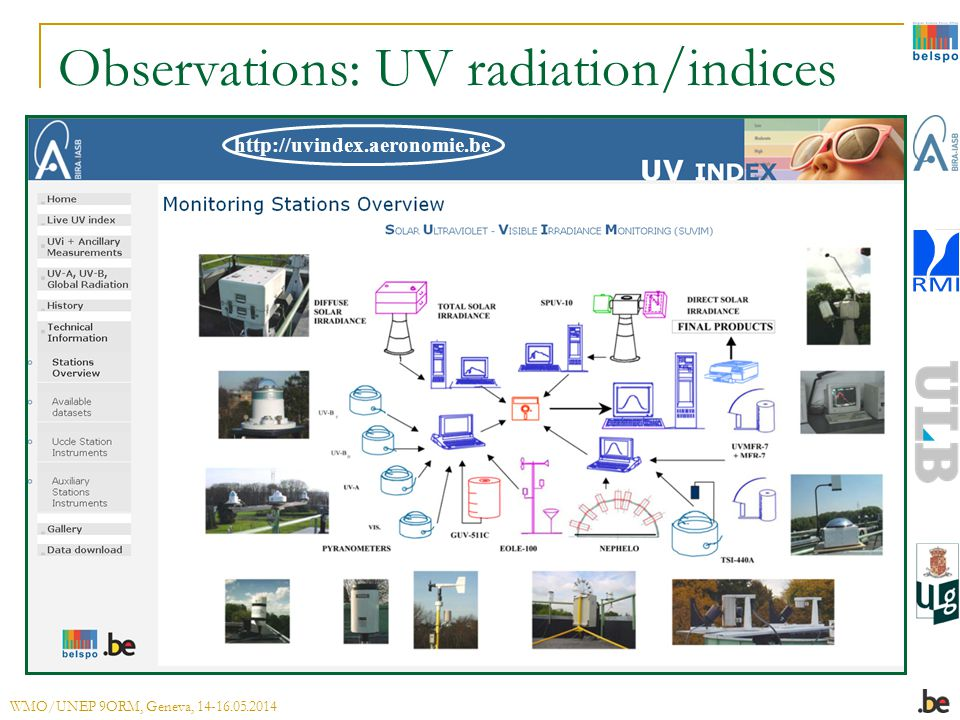Observations: UV radiation/indices WMO/UNEP 9ORM, Geneva, 14-16.05.2014 http://uvindex.aeronomie.be