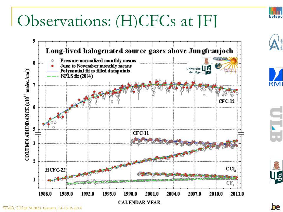 Observations: HCFC-142b at JFJ WMO/UNEP 9ORM, Geneva, 14-16.05.2014 Mahieu et al., 2013