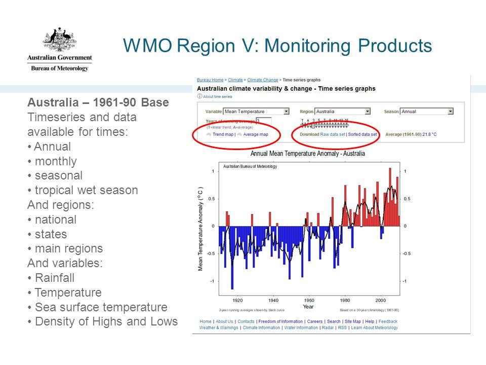 WMO Region V: Monitoring Products Australia – 1961-90 Base Timeseries and data available for times: Annual monthly seasonal tropical wet season And regions: national states main regions And variables: Rainfall Temperature Sea surface temperature Density of Highs and Lows