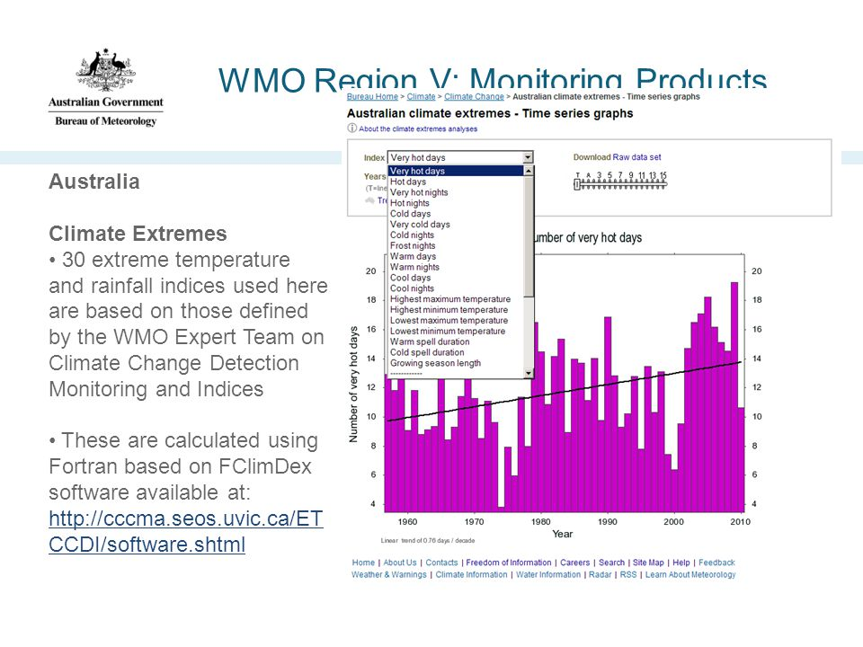 WMO Region V: Monitoring Products Australia Climate Extremes 30 extreme temperature and rainfall indices used here are based on those defined by the WMO Expert Team on Climate Change Detection Monitoring and Indices These are calculated using Fortran based on FClimDex software available at: http://cccma.seos.uvic.ca/ET CCDI/software.shtml