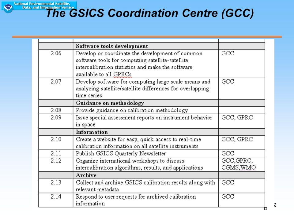 19 The GSICS Coordination Centre (GCC)