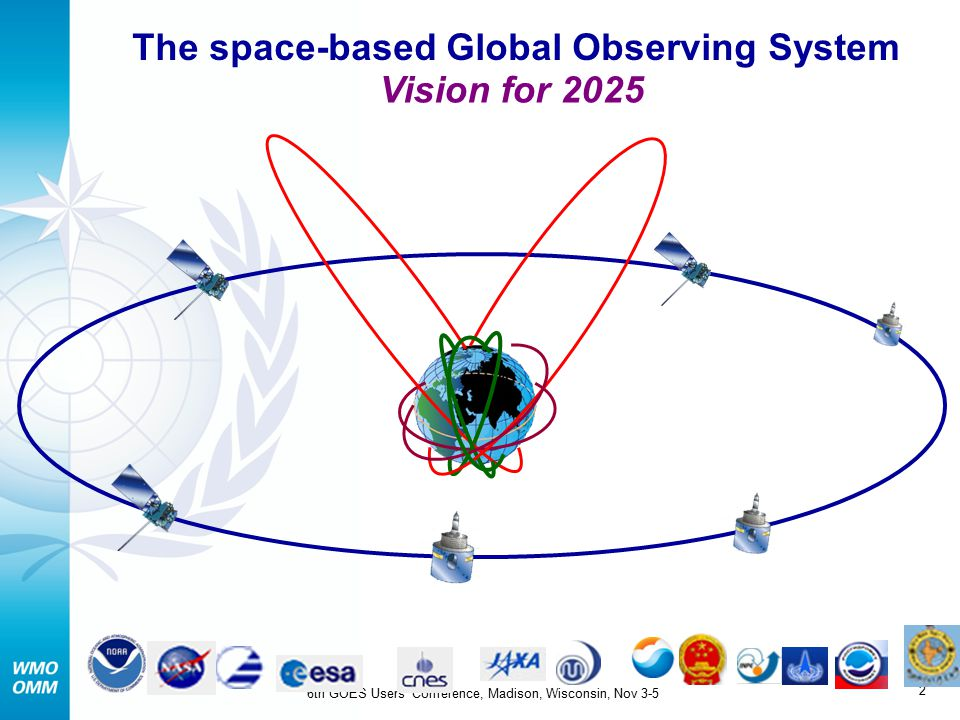 2 6th GOES Users Conference, Madison, Wisconsin, Nov 3-5 The space-based Global Observing System Vision for 2025