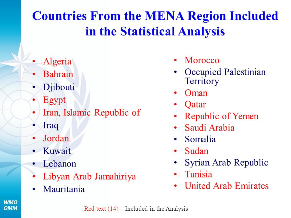 Countries From the MENA Region Included in the Statistical Analysis Algeria Bahrain Djibouti Egypt Iran, Islamic Republic of Iraq Jordan Kuwait Lebano