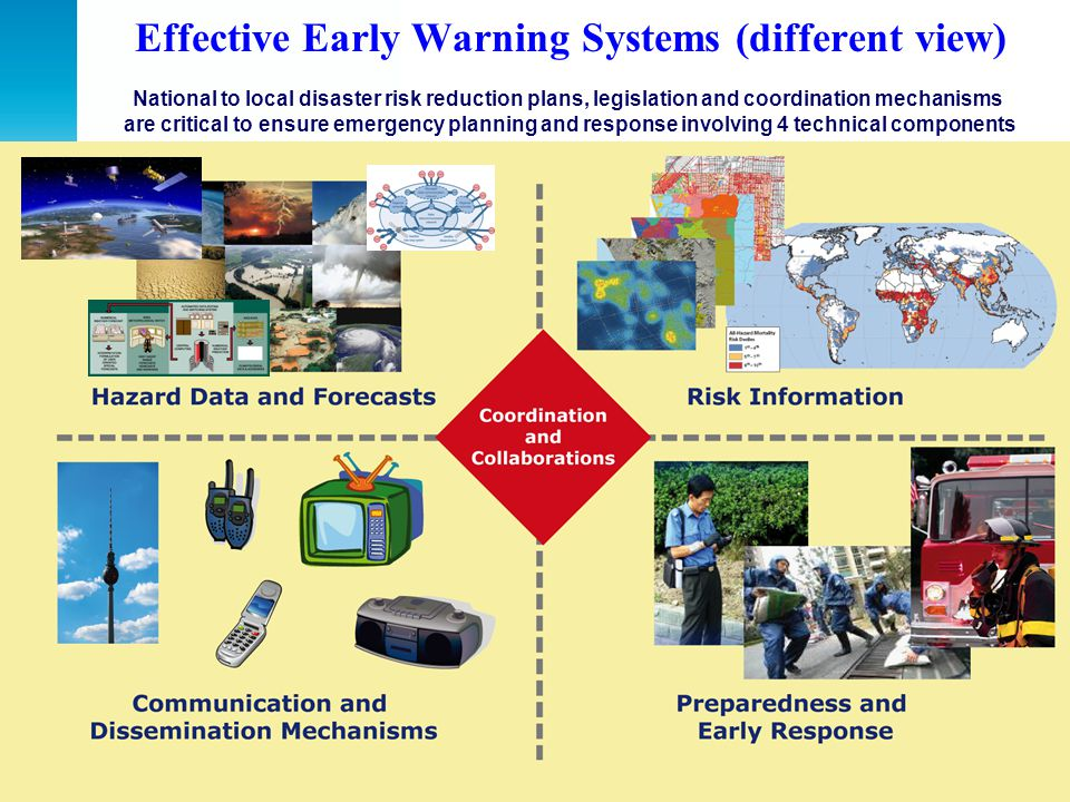 Effective Early Warning Systems (different view) National to local disaster risk reduction plans, legislation and coordination mechanisms are critical