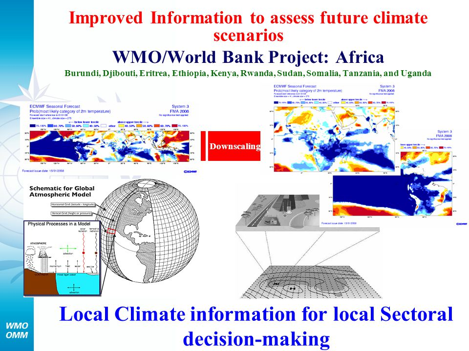 Local Climate information for local Sectoral decision-making Improved Information to assess future climate scenarios WMO/World Bank Project: Africa Bu