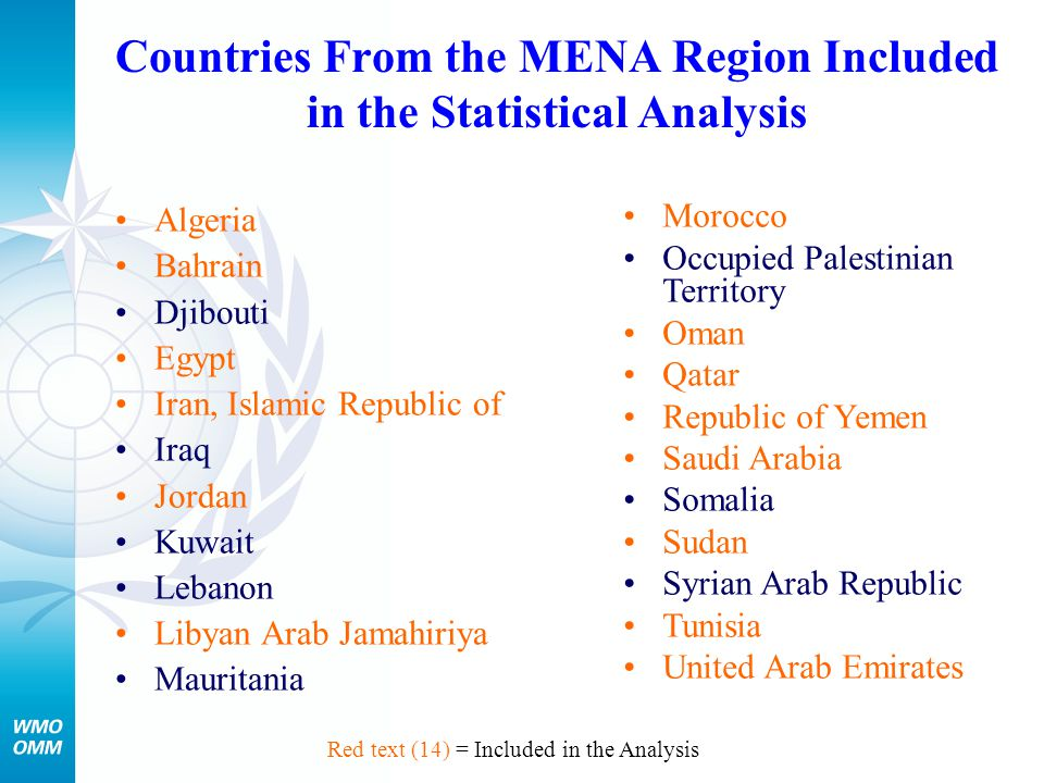 1. Facts…MENA Hazards Red text (14) = Included in the Analysis