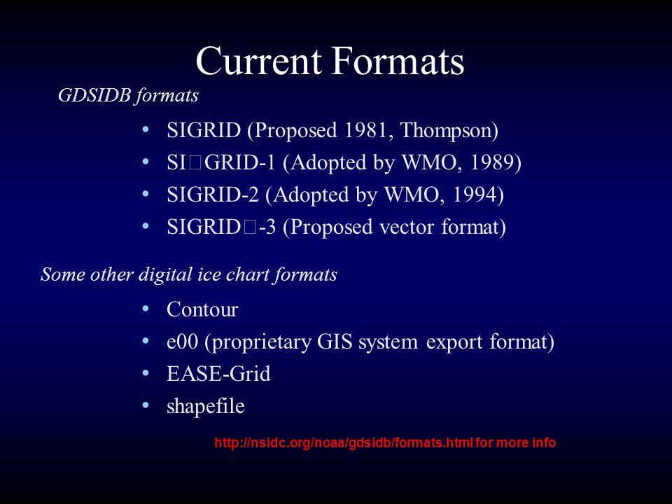Current Formats GDSIDB formats SIGRID (Proposed 1981, Thompson) SIGRID-1 (Adopted by WMO, 1989) SIGRID-2 (Adopted by WMO, 1994) SIGRID-3 (Proposed vec