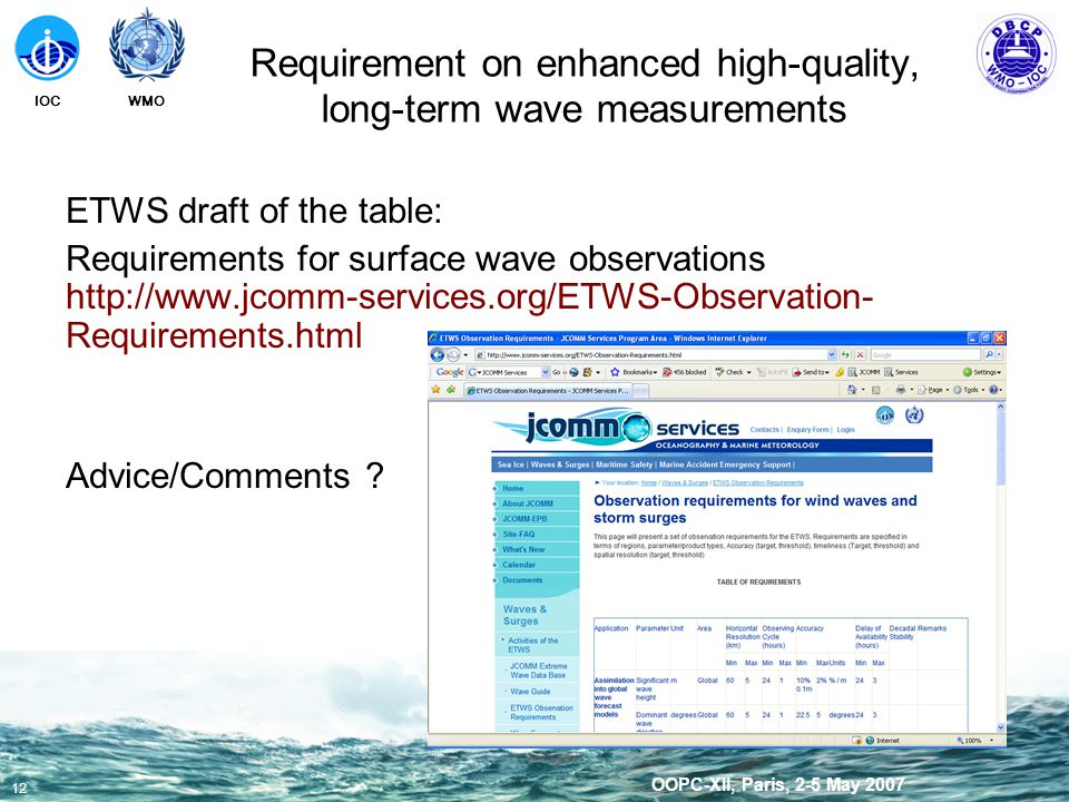 WMOIOC 12 OOPC-XII, Paris, 2-5 May 2007 ETWS draft of the table: Requirements for surface wave observations http://www.jcomm-services.org/ETWS-Observation- Requirements.html Advice/Comments .