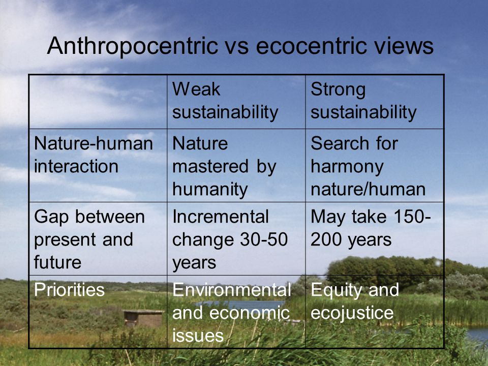 Anthropocentric vs ecocentric views Weak sustainability Strong sustainability Nature-human interaction Nature mastered by humanity Search for harmony