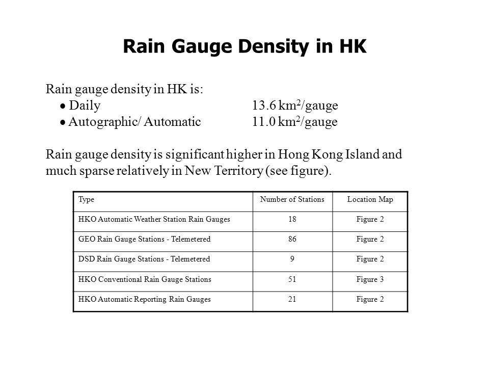 Conventional Raingauge Locations in HK