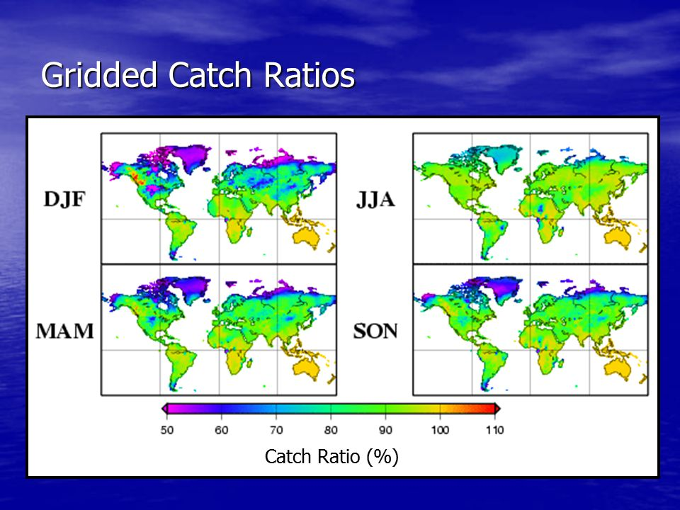 Gridded Catch Ratios Catch Ratio (%)