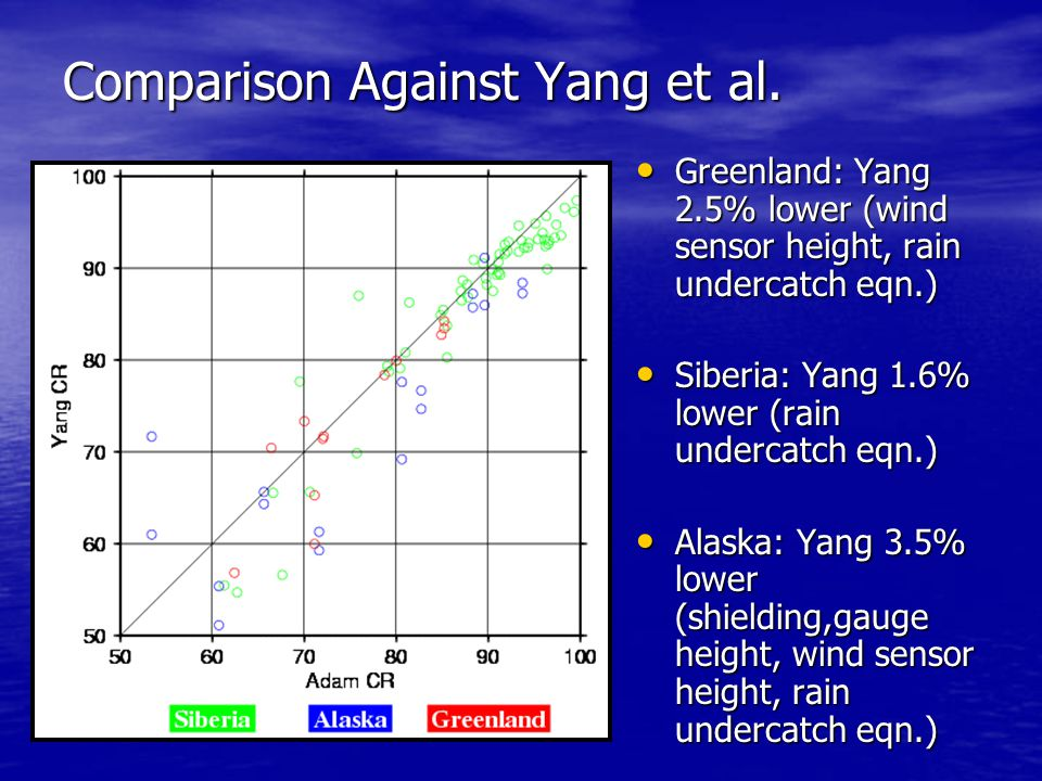 Comparison Against Yang et al.