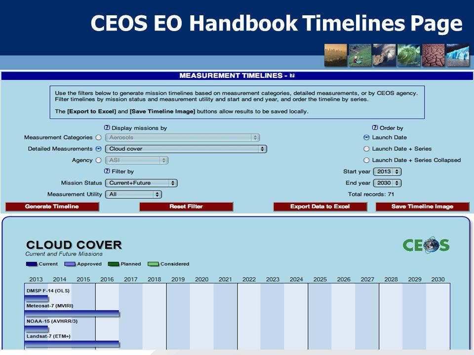 CEOS EO Handbook Timelines Page 6