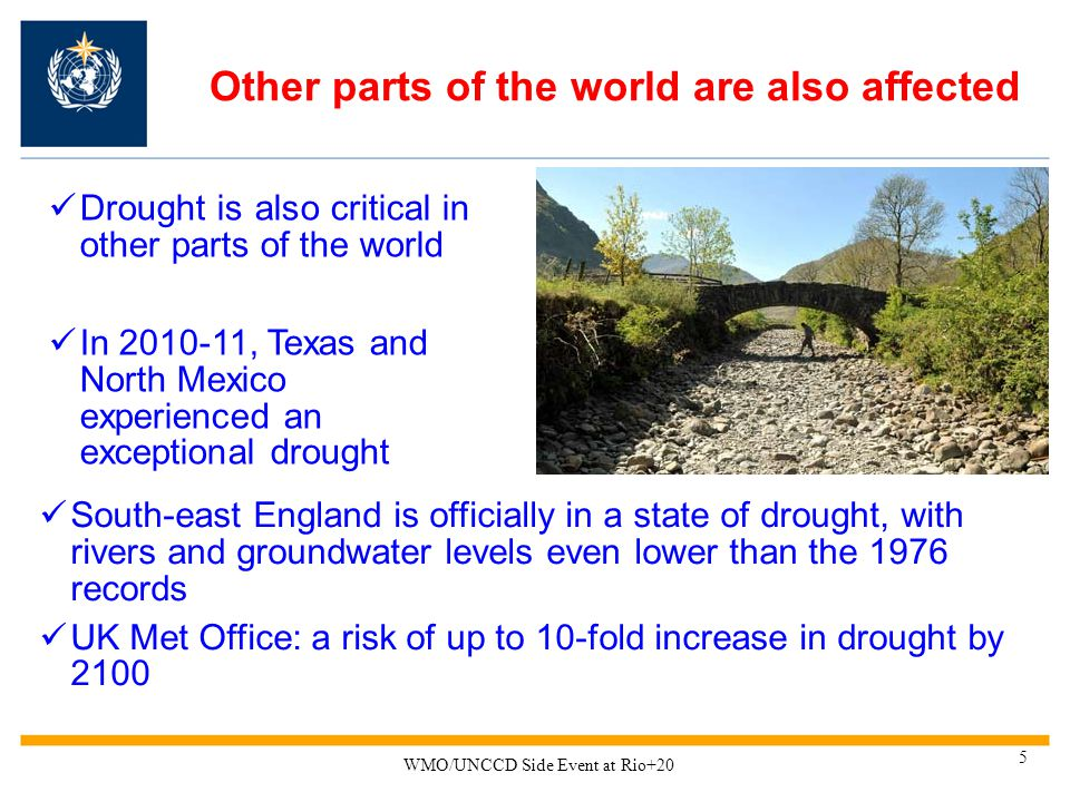 Other parts of the world are also affected Drought is also critical in other parts of the world In 2010-11, Texas and North Mexico experienced an exceptional drought South-east England is officially in a state of drought, with rivers and groundwater levels even lower than the 1976 records UK Met Office: a risk of up to 10-fold increase in drought by 2100 WMO/UNCCD Side Event at Rio+20 5