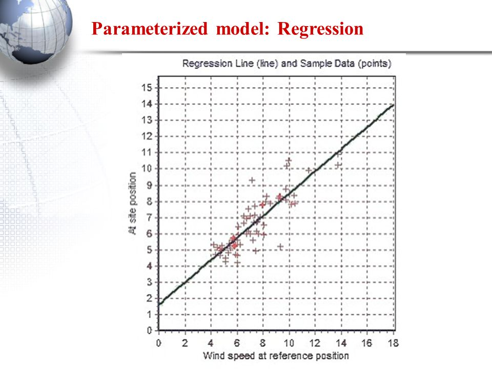Parameterized model: Regression