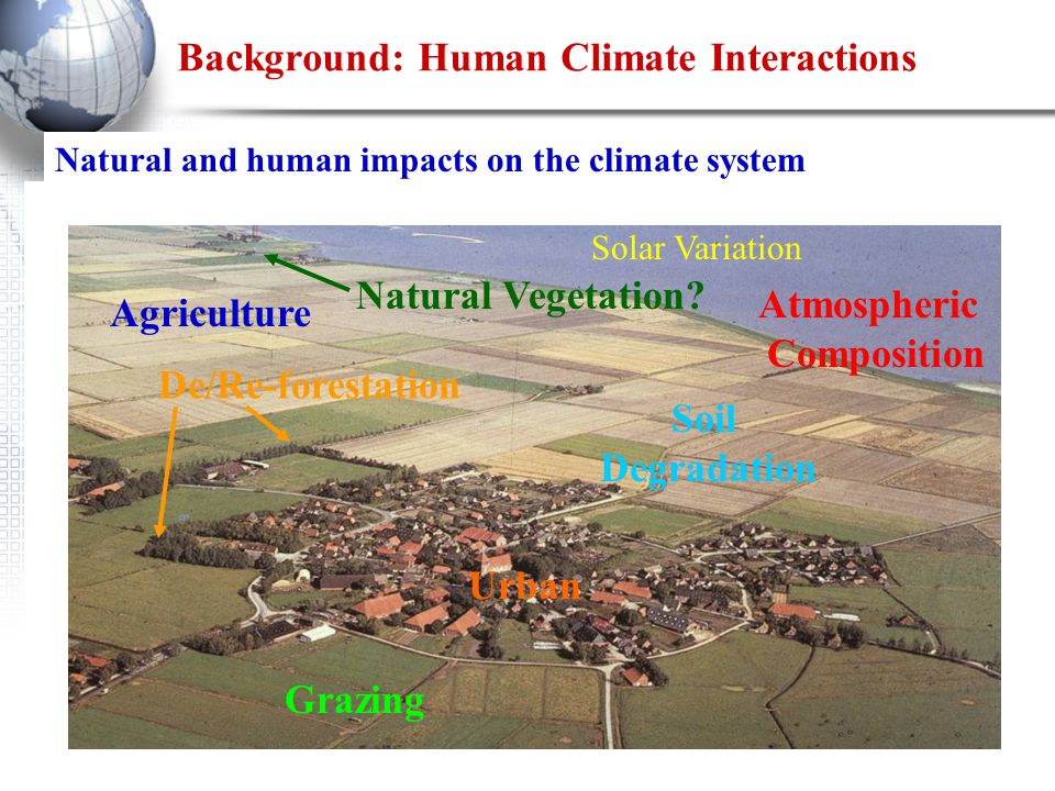 Background: Human Climate Interactions Natural and human impacts on the climate system Agriculture Grazing Natural Vegetation.