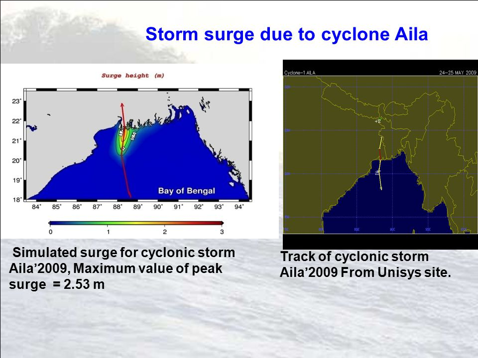 Simulated surge for cyclonic storm Aila'2009, Maximum value of peak surge = 2.53 m Track of cyclonic storm Aila'2009 From Unisys site. Storm surge due