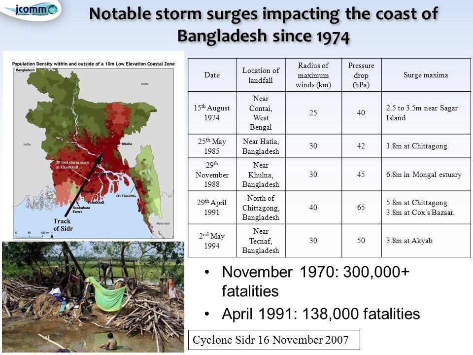 Notable storm surges impacting the coast of Bangladesh since 1974 November 1970: 300,000+ fatalities April 1991: 138,000 fatalities Cyclone Sidr 16 November 2007 Date Location of landfall Radius of maximum winds (km) Pressure drop (hPa) Surge maxima 15 th August 1974 Near Contai, West Bengal 2540 2.5 to 3.5m near Sagar Island 25 th May 1985 Near Hatia, Bangladesh 30421.8m at Chittagong 29 th November 1988 Near Khulna, Bangladesh 30456.8m in Mongal estuary 29 th April 1991 North of Chittagong, Bangladesh 4065 5.8m at Chittagong 3.8m at Cox's Bazaar.